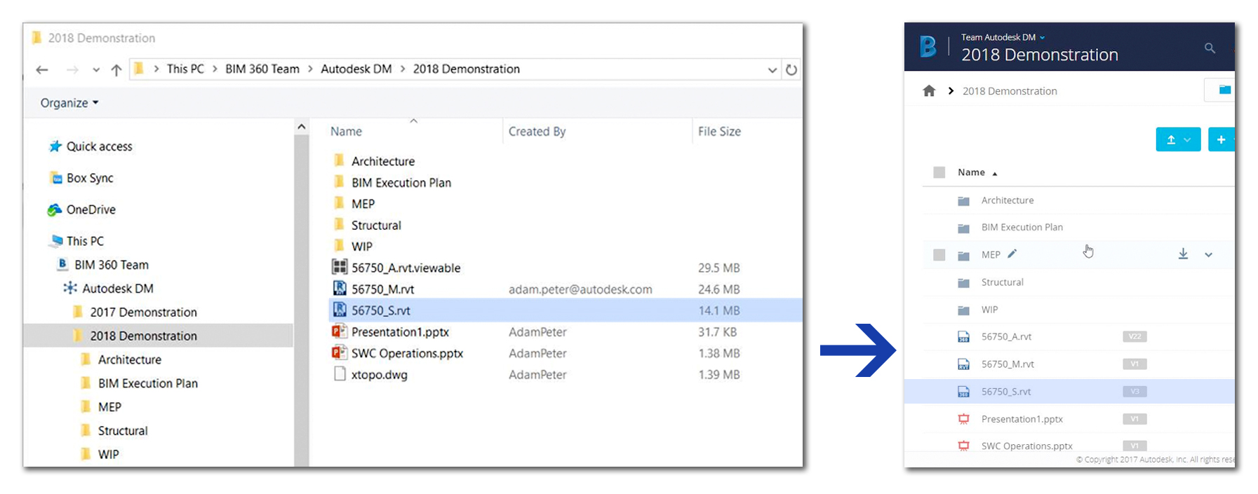 Screenshot of Desktop Connector for BIM 360 Team that mirrors file folder structure so you can easily manage files in your cloud hub from your desktop.